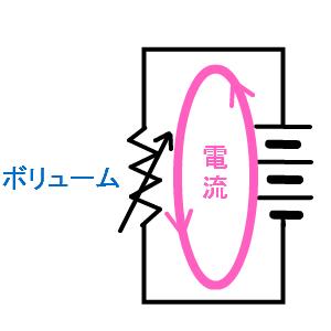 Cocolog_oekaki_2016_04_30_02_00