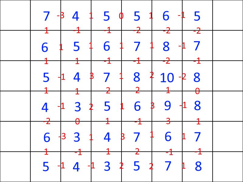 https://remedics.air-nifty.com/photos/uncategorized/tensor-field2.png