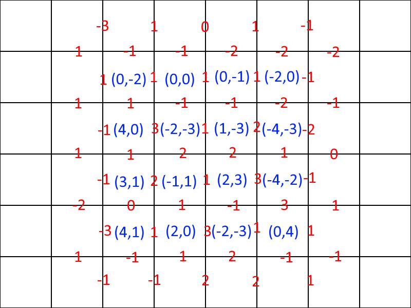 https://remedics.air-nifty.com/photos/uncategorized/tensor-field3.png